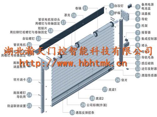 银行卷帘门结构图